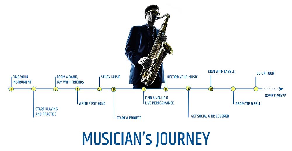 musician-journey